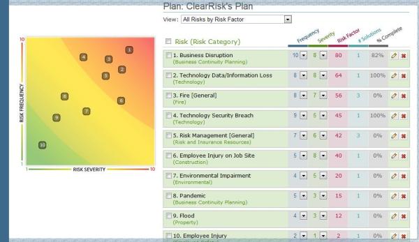 Risk Management Videos Blog ClearRisk – Risk Management Plan Template