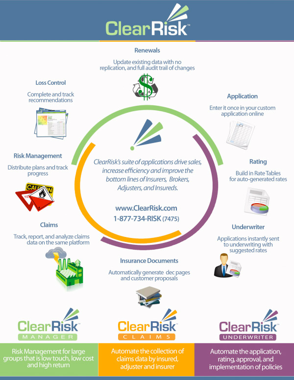 ClearRisk Products