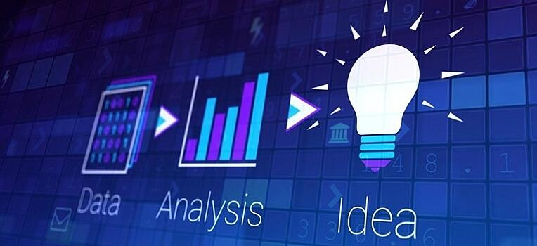 data leads to analysis leads to ideas