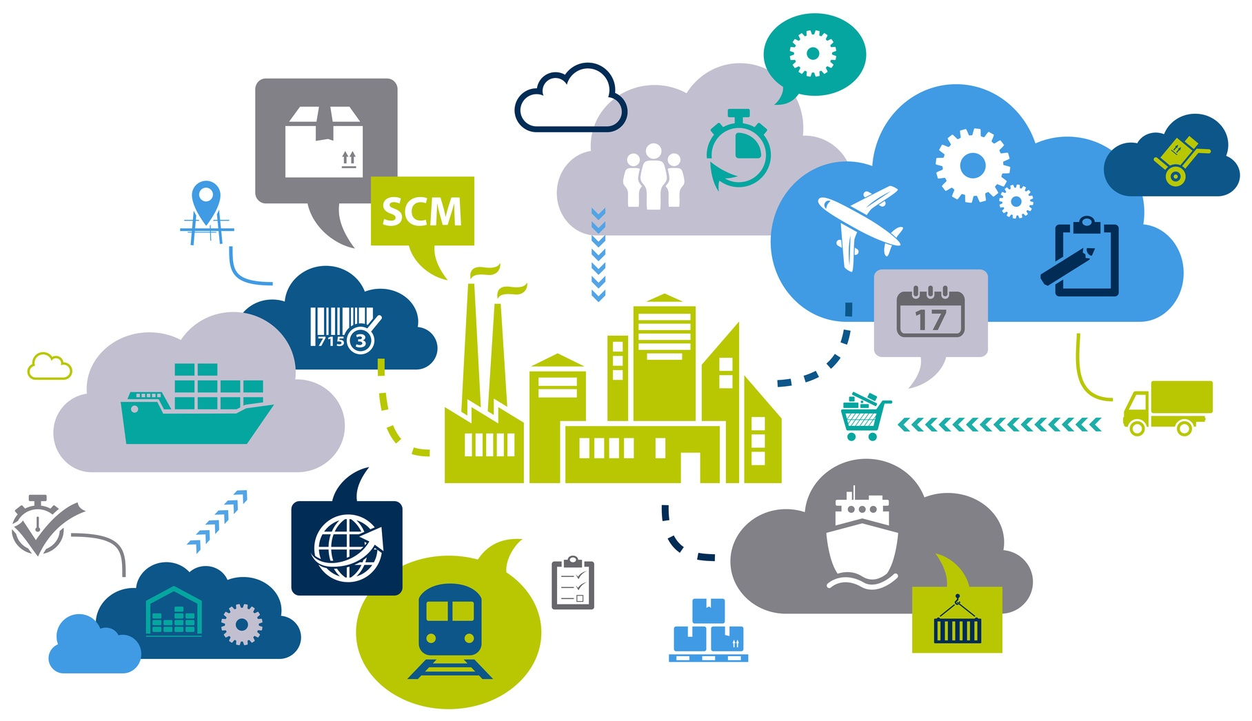manage supply chain risk