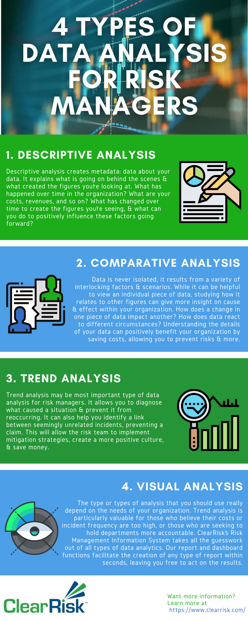 4 Types of Data Analysis for Risk Managers (Infographic)